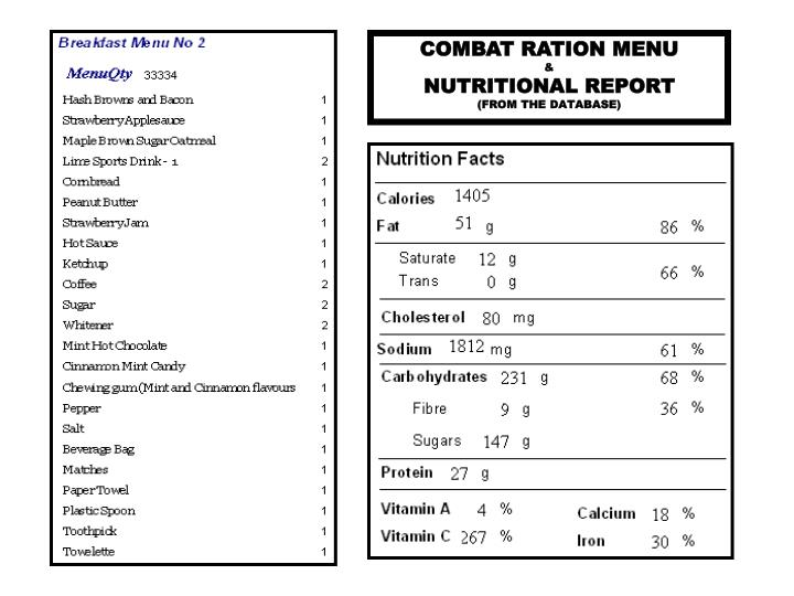 COMBAT RATION MENU