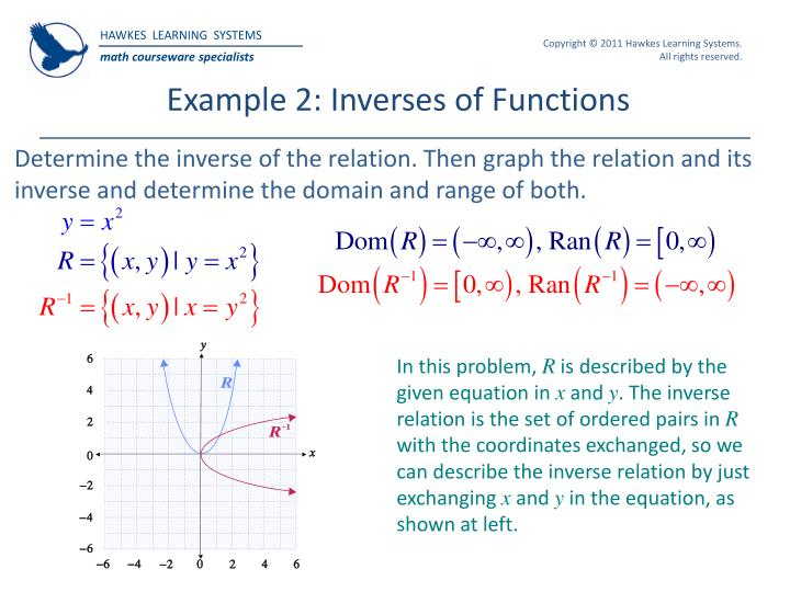 Example 2: Inverses of Functions