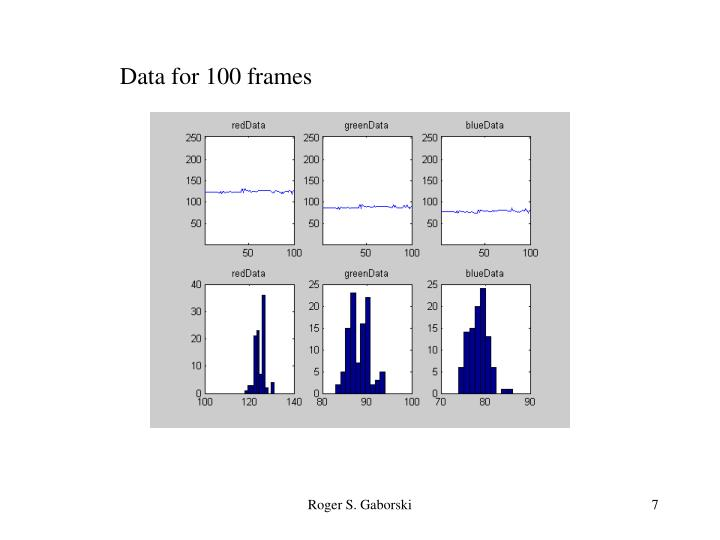 Data for 100 frames