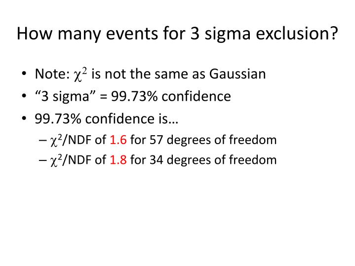 How many events for 3 sigma exclusion?