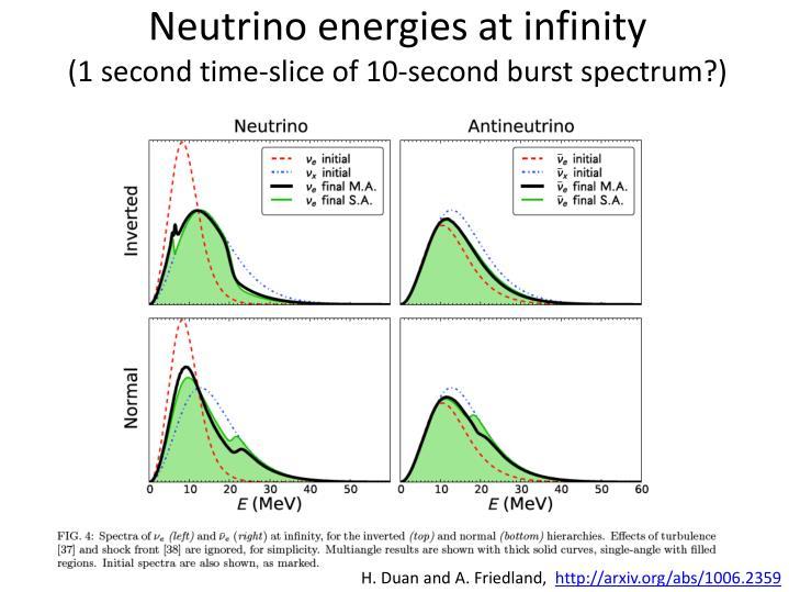 Neutrino energies at infinity 1 second time slice of 10 second burst spectrum