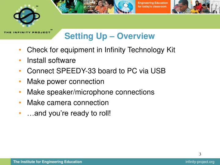 Setting up overview