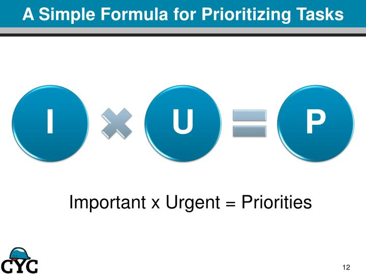 A Simple Formula for Prioritizing