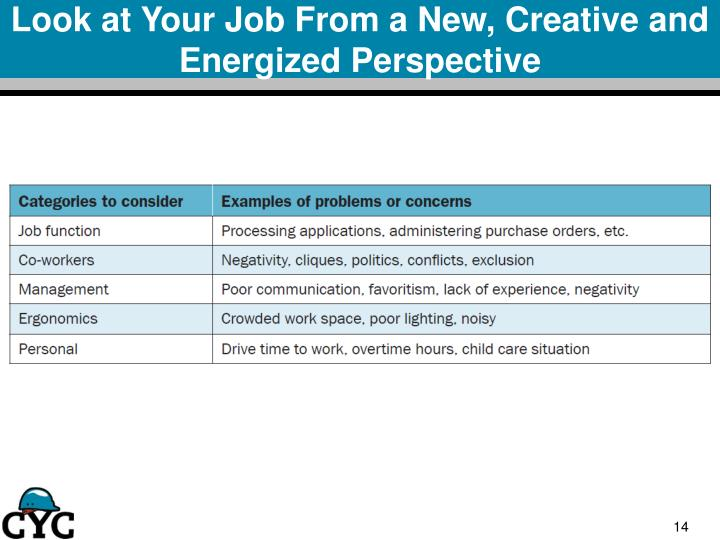Look at Your Job From a New, Creative and Energized Perspective