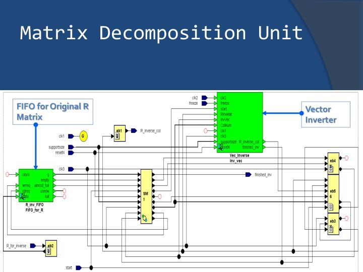 Matrix Decomposition Unit