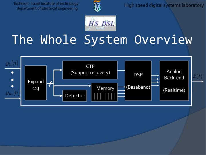 The whole system overview
