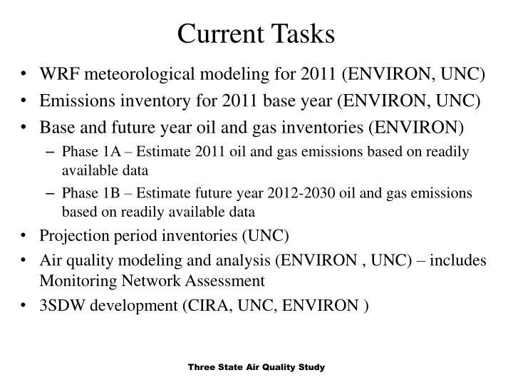 Current Tasks