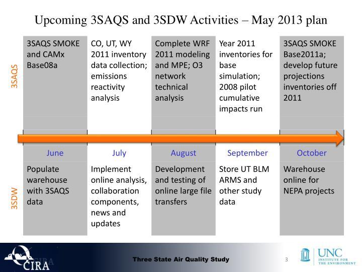 Upcoming 3saqs and 3sdw activities may 2013 plan