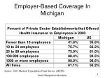 employer based coverage in michigan