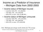 income as a predictor of insurance michigan data from 2002 2003