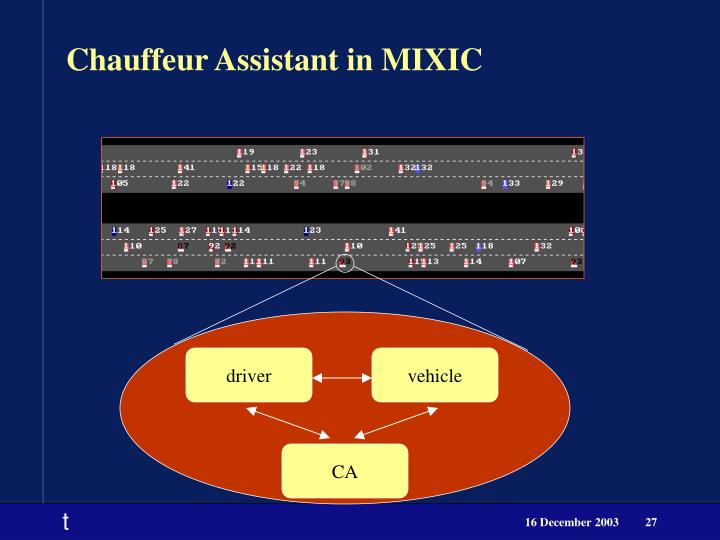 Chauffeur Assistant in MIXIC