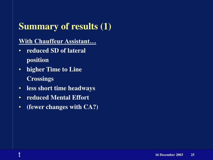 Summary of results (1)
