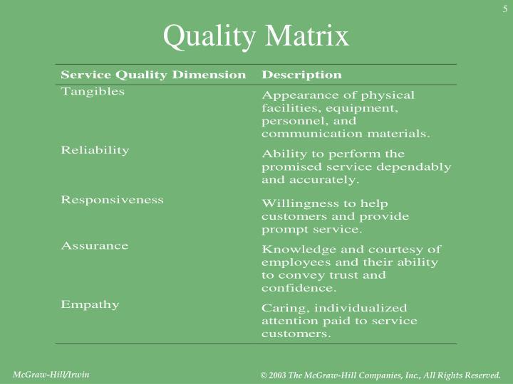 Quality Matrix