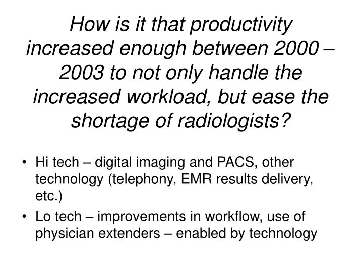 How is it that productivity increased enough between 2000 – 2003 to not only handle the increased workload, but ease the shortage of radiologists?