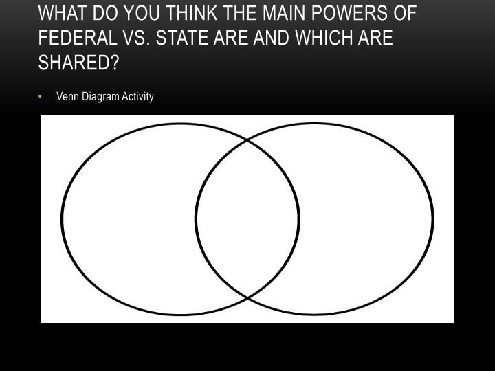 What do you think the main powers of federal vs. state are and which are shared?