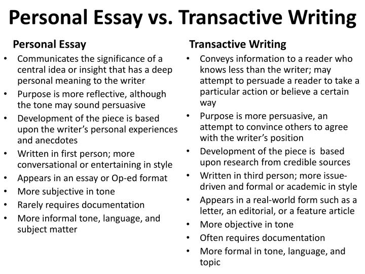 personal essay meaning Personal essay the overall application package will represent who you are to people whom you will most likely not know personally the written expression of your qualities as an applicant will often be a very important way for committee members to get to know why you are an acceptable candidate for their program.