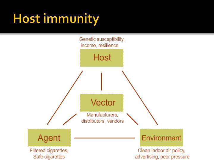 Host immunity