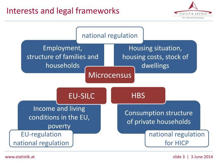 Interests and legal frameworks