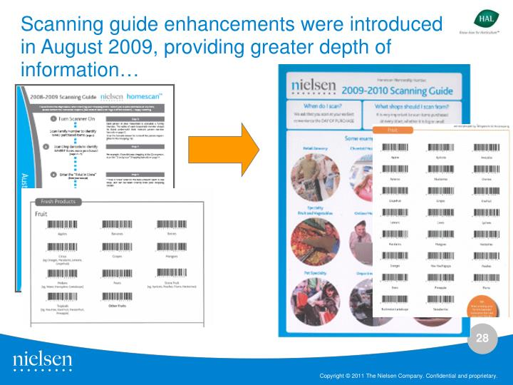 Scanning guide enhancements were introduced in August 2009, providing greater depth of information…