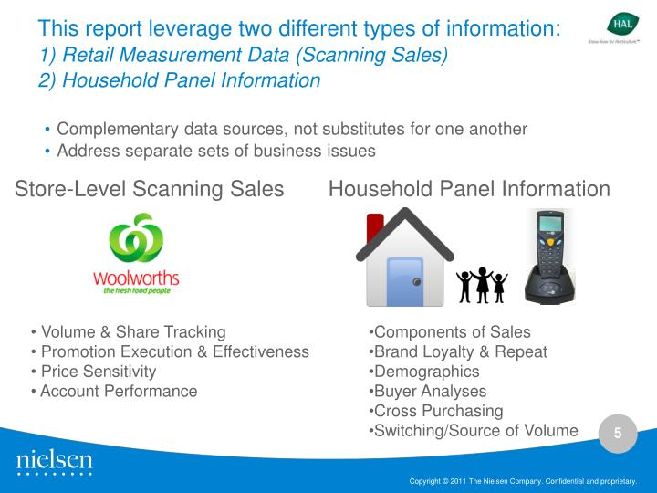 This report leverage two different types of information: