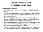 traditional stock control diagram3