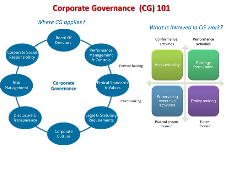 business ethics organizational governance and csr 'business' is a social organ it shall not conduct itself in a way detrimental to the interest of the society and the business sectors 'ethics' on the same line follows the guiding.