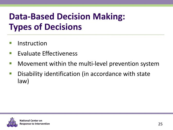 Data-Based Decision Making: