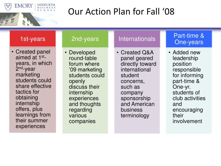 Our Action Plan for Fall '08