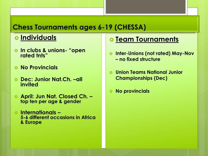 Chess Tournaments ages 6-19 (CHESSA)