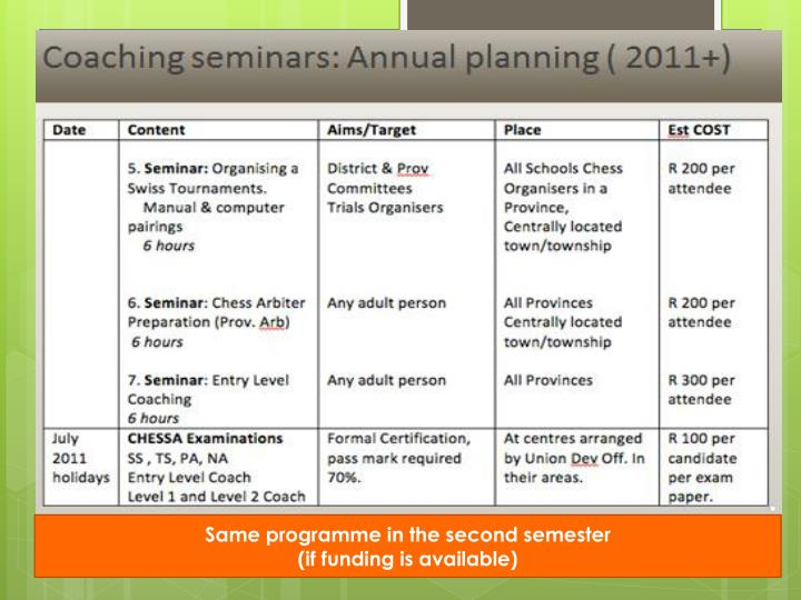 Same programme in the second semester