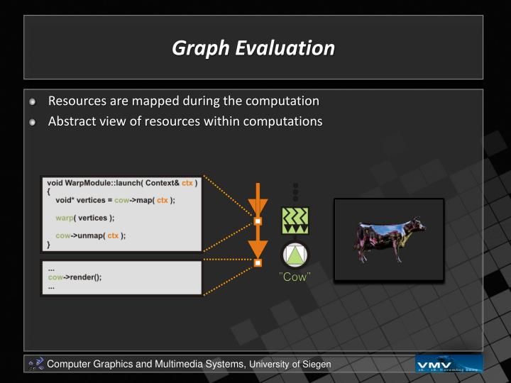 Graph Evaluation