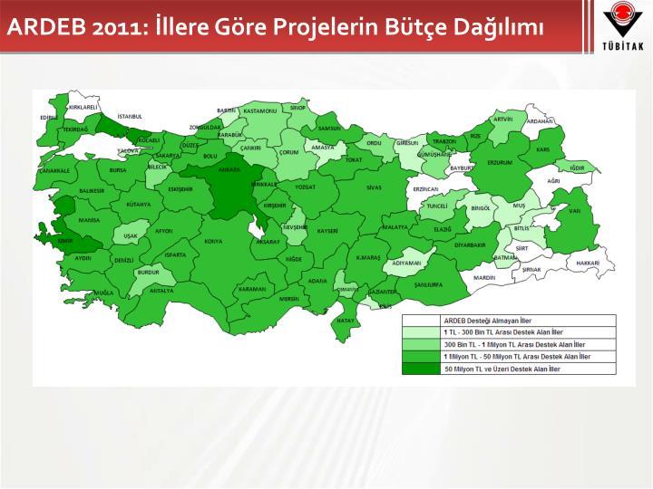ARDEB 2011: İllere Göre Projelerin Bütçe Dağılımı