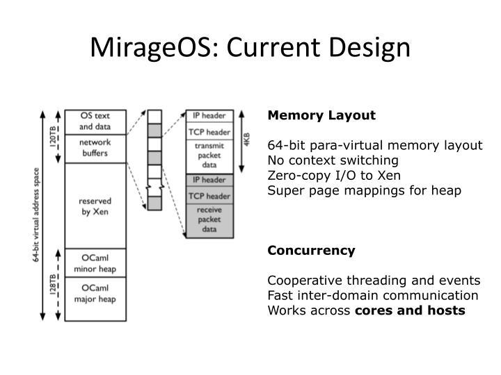 MirageOS: Current Design