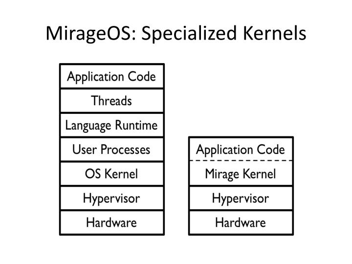 MirageOS: Specialized Kernels