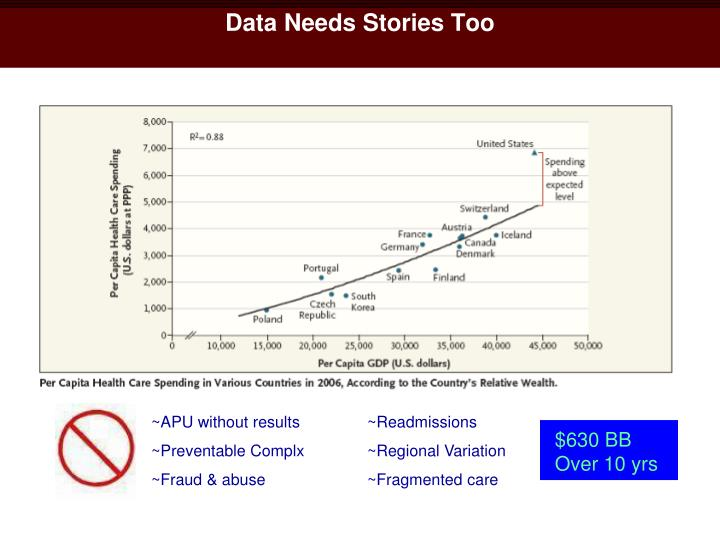 Data Needs Stories Too