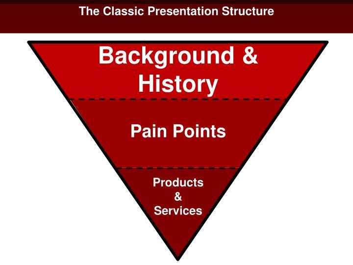 The Classic Presentation Structure