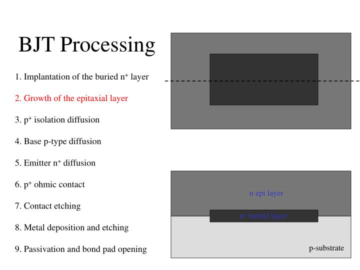 Bjt processing2