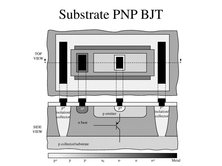 Substrate PNP BJT