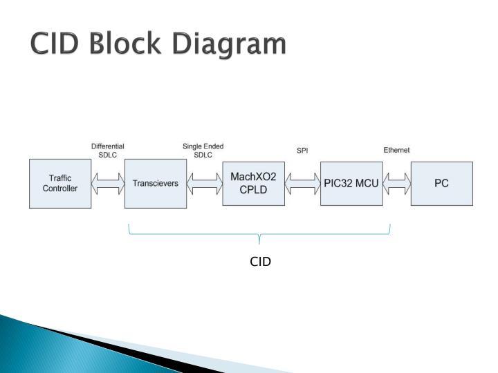 CID Block Diagram