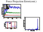 force projection error cont