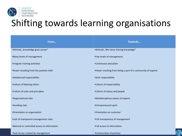 Shifting towards learning organisations