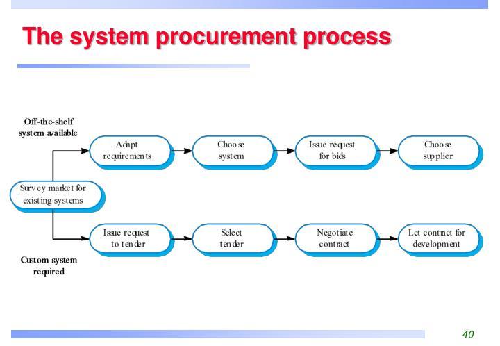 The system procurement process