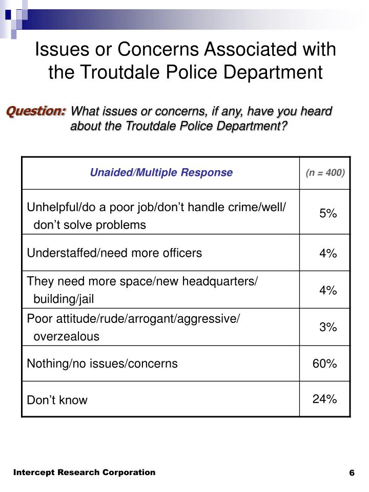 Issues or Concerns Associated with the Troutdale Police Department