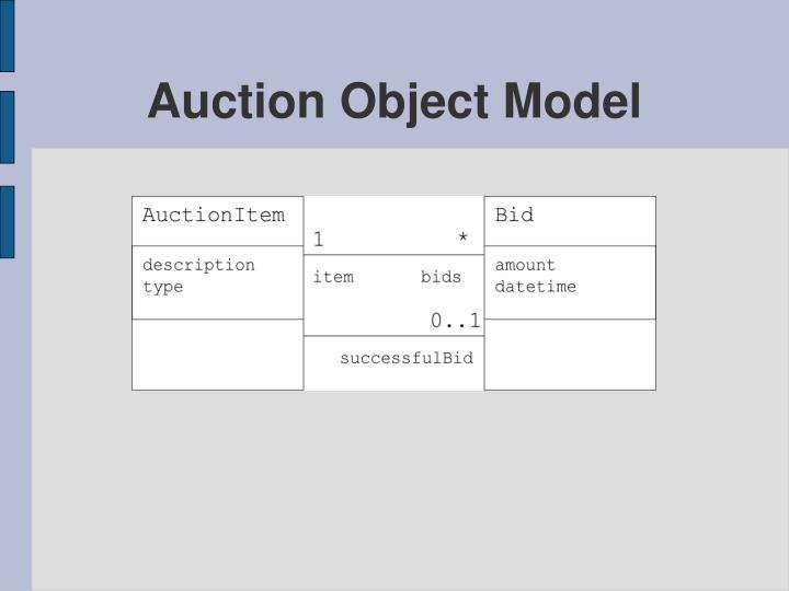 Auction Object Model