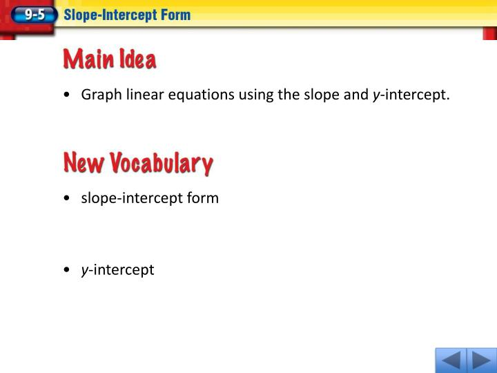 Graph linear equations using the slope and