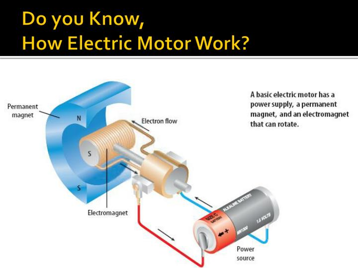Do you know how electric motor work