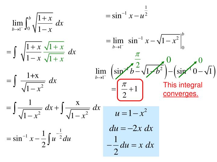 This integral