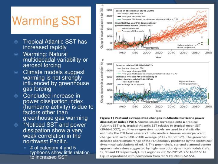 Warming SST