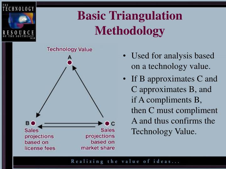 Basic Triangulation Methodology