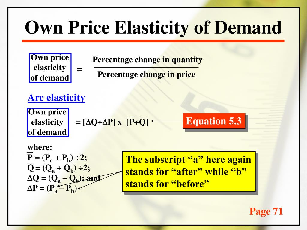 Ppt Measurement And Interpretation Of Elasticities Powerpoint